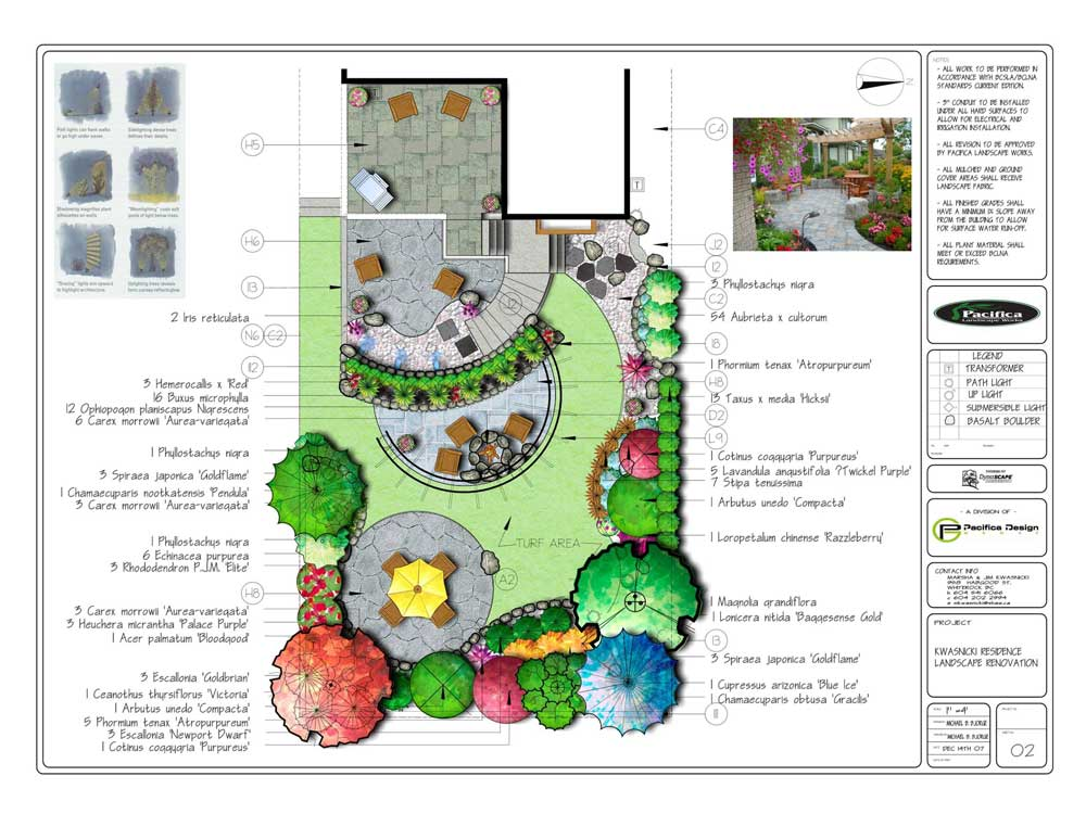 Types of drawings landscape design vancouver for Landscape garden design plans
