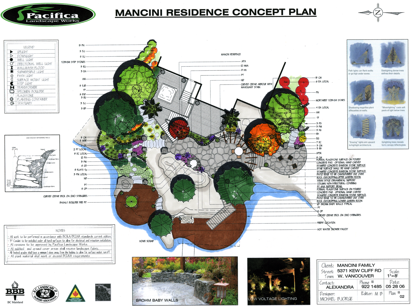 Landscaping Vancouver Design Process